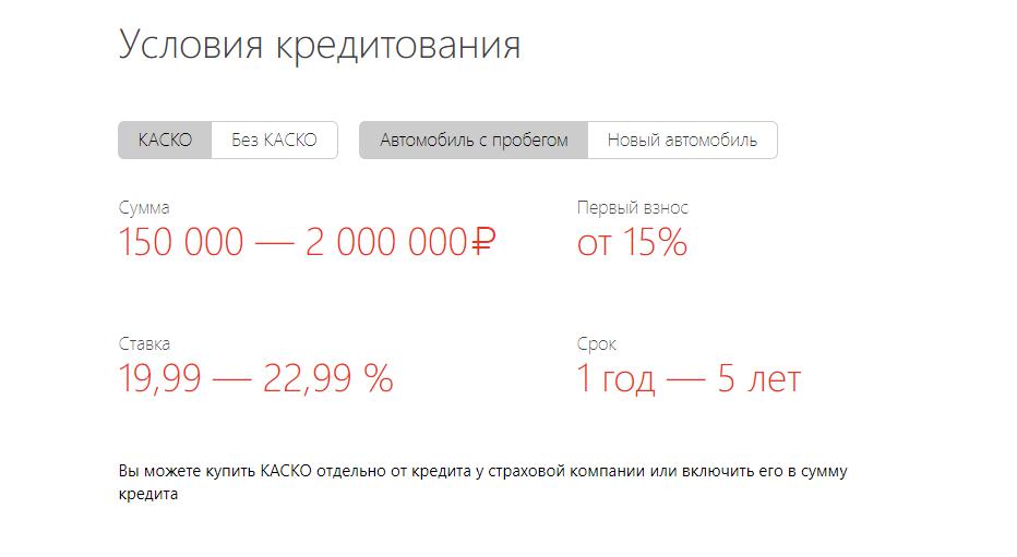 Условия кредитования с КАСКО и без в Альфа-Банке