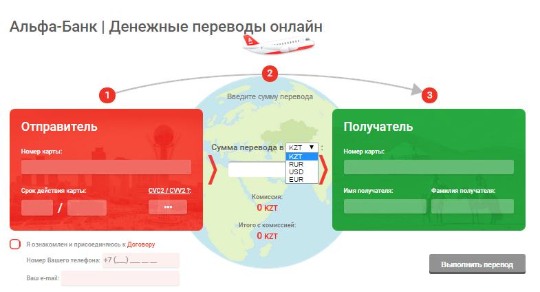 Альфа-Банк перевод с карты на карту