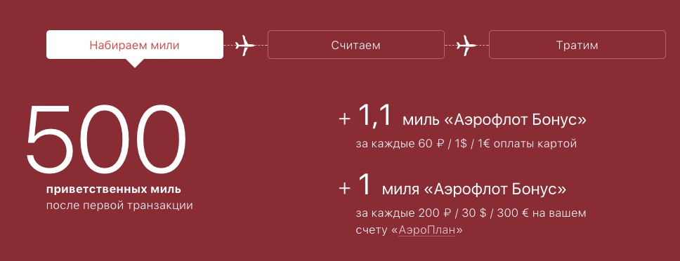 Аэрофлот Бонус Альфа-Банк мили
