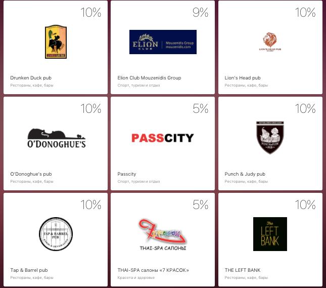 Альфа-Банк магазины партнеры