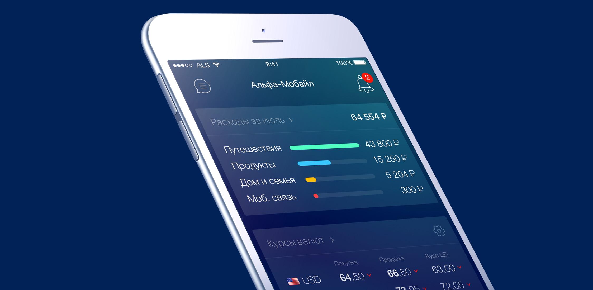как перевести деньги с карты альфа банка на карту сбербанка по номеру телефона через приложение банк открытие в чите кредит