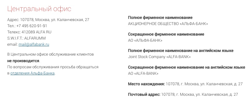 Альфа-Банк реквизиты Москва